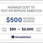 Process Of Removing Asbestos